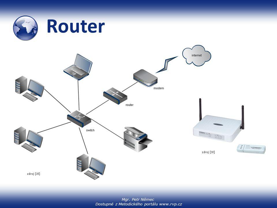 Router zdroj [36] zdroj [36] zdroj [35]